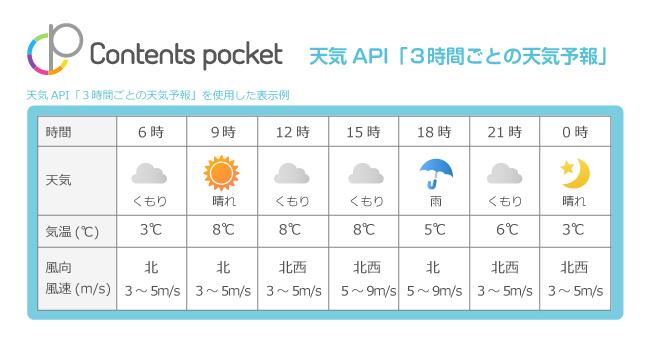 新発田 市 の 1 時間 ごと の 天気 新発田市, 新潟県の月間天気予報 - weather.com